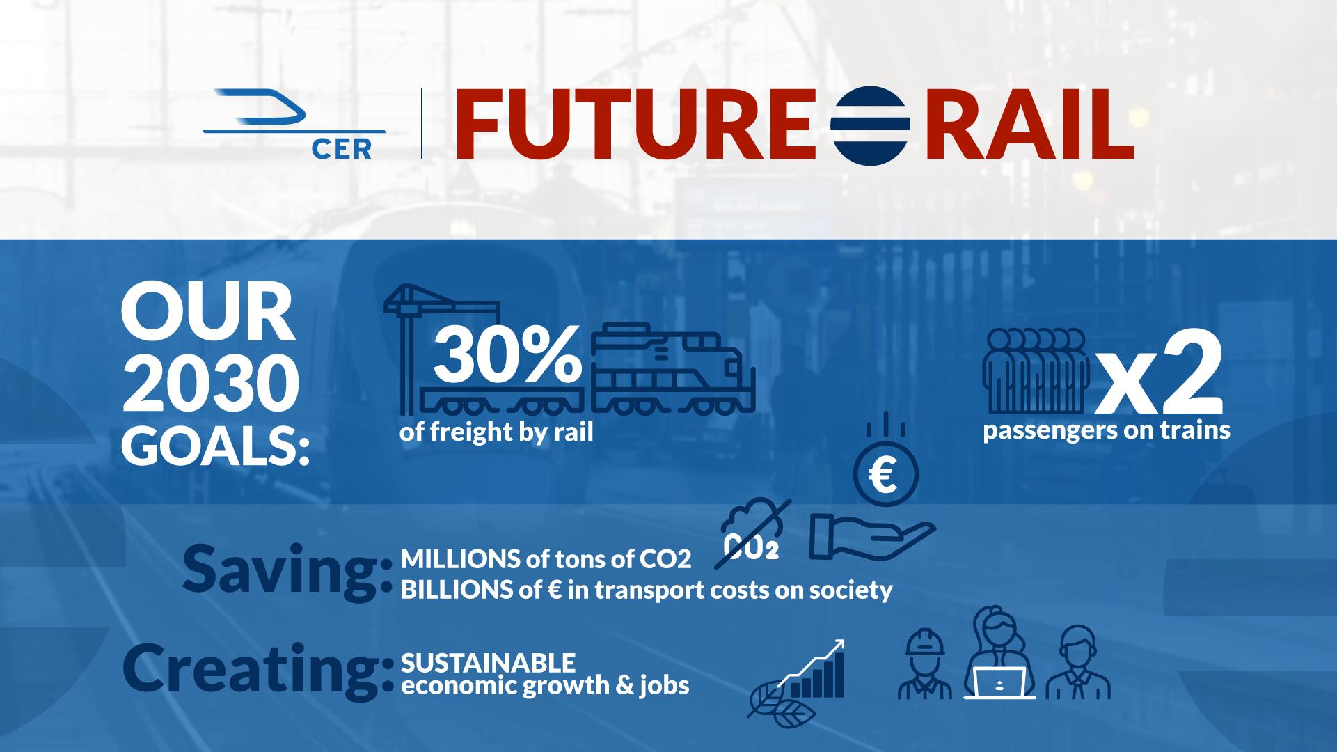 CER 1 FUTURE IS RAIL