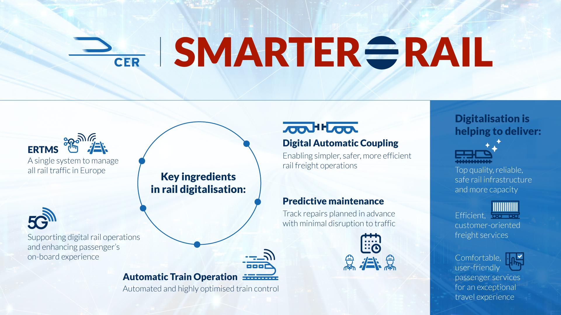 CER 2 SMARTER IS RAIL